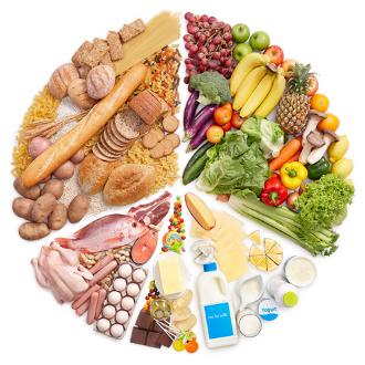 Proteinrik mat liste